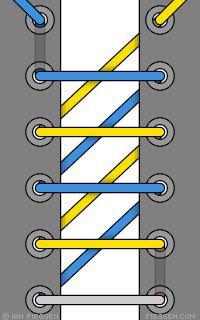 10 sposobov krasivo zashnurovat krossovki 1