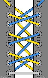 10 sposobov krasivo zashnurovat krossovki 3