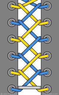 5 sposobov krasivo zashnurovat krossovki molniya