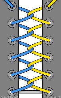 5 sposobov krasivo zashnurovat krossovki obratnaya tsep