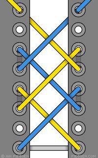 5 sposobov krasivo zashnurovat krossovki reshyotka
