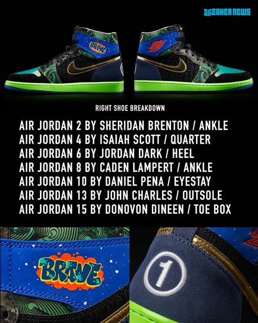 Air Jordan 1 What The Doernbecher obedinyat v sebe 14 dizajnov 2