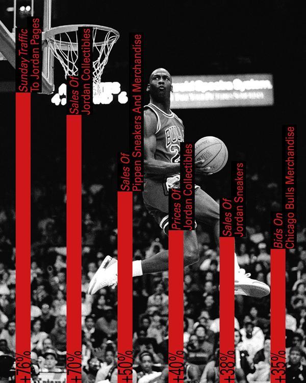 Mnogo li zarabotal Nike na uspehe dokumentalnogo seriala Poslednij tanets 1